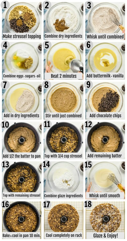 Overhead photo collage of how to make chocolate coffee cake step by step with written instructions on each step.