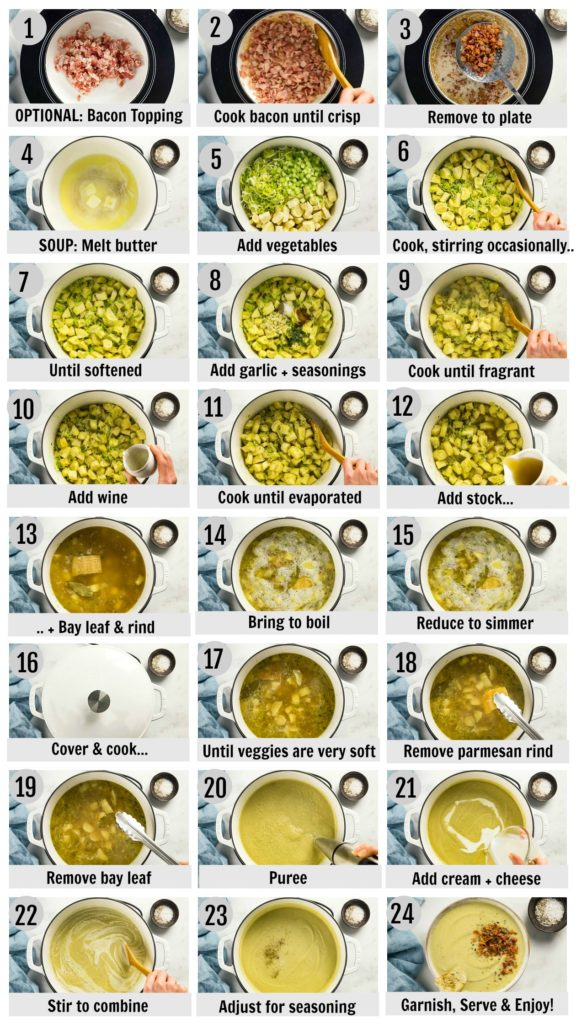 Overhead photo collage of how to make parsnip soup step by step with written instructions on each step.
