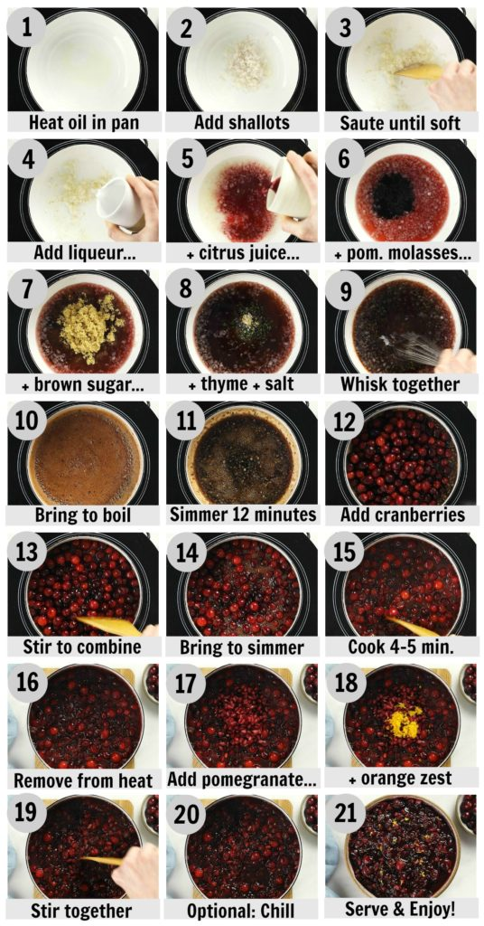 Overhead photo collage of how to make Fresh Cranberry Relish Sauce step by step with written instructions on each step.