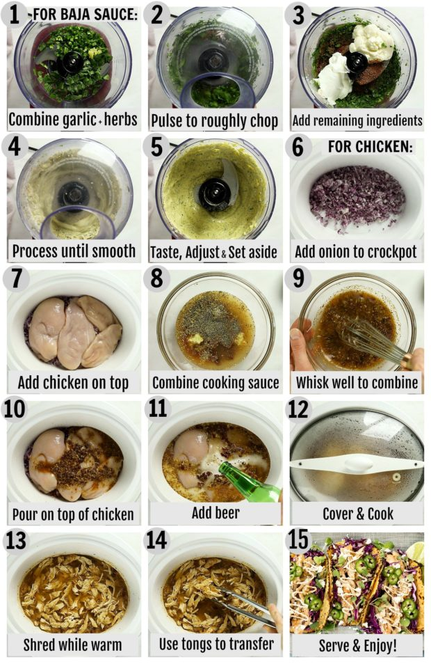 Overhead photo collage of how to make beer chicken step by step with written instructions on each step.
