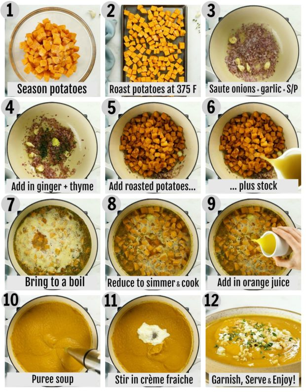 Overhead photo collage of how to make sweet potato soup step by step with written instructions on each step.