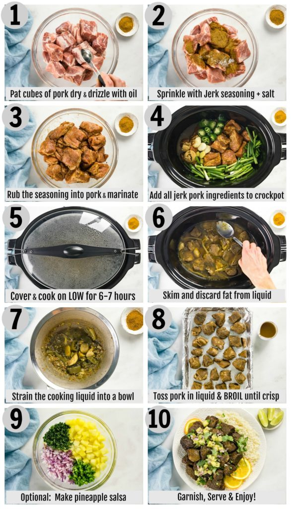 Overhead photo collage of how to make Jerk pork step by step with written instructions on each photo.