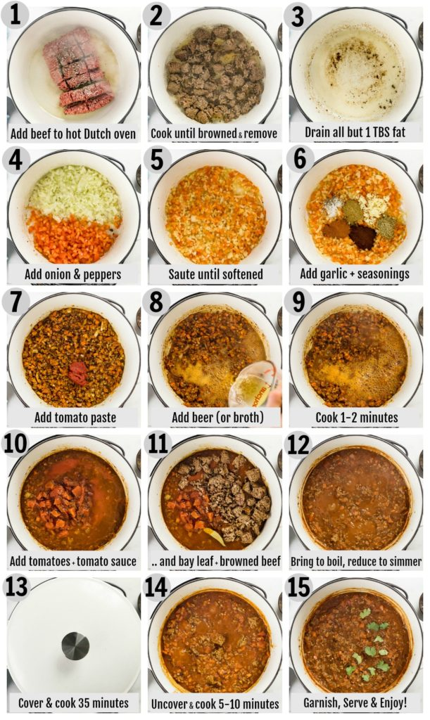 Overhead photo collage of how to make no bean chili step by step with written instructions on each step.