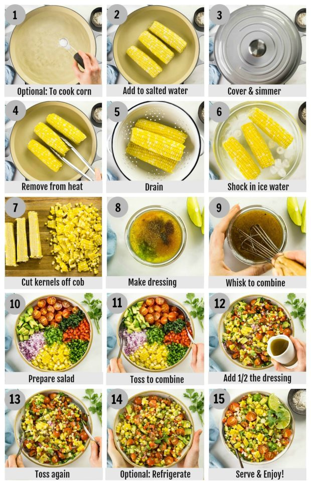 Overhead photo collage of how to make Corn Salad step by step with written instructions on each step.