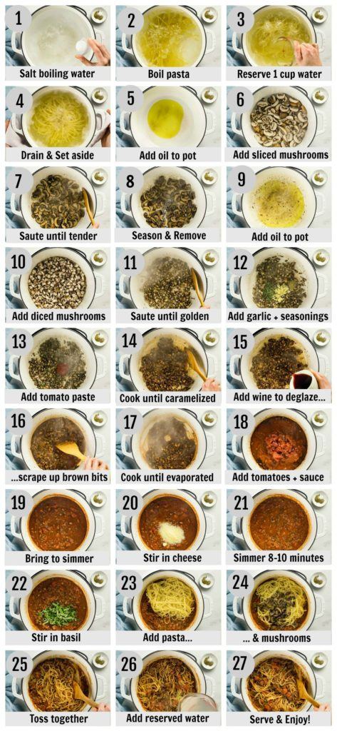 Overhead photo collage of how to make spaghetti sauce with mushrooms step by step with written instructions on each step.