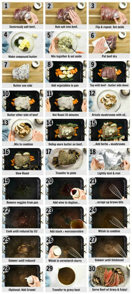 Overhead photo collage of how to make roast beef step by step with written instructions on each step.