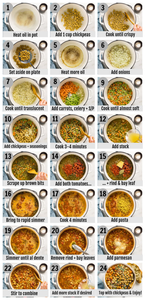 Overhead photo collage of how to make chickpea soup step by step with written instructions on each step.