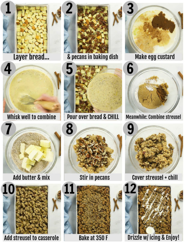 Overhead photo collage of how to make baked cinnamon French toast step by step with written instructions on each step.